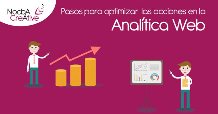 Analítica Web: medir, medir y medir